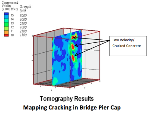 Tomography Results Mapping Cracking in Bridge Pier Cap